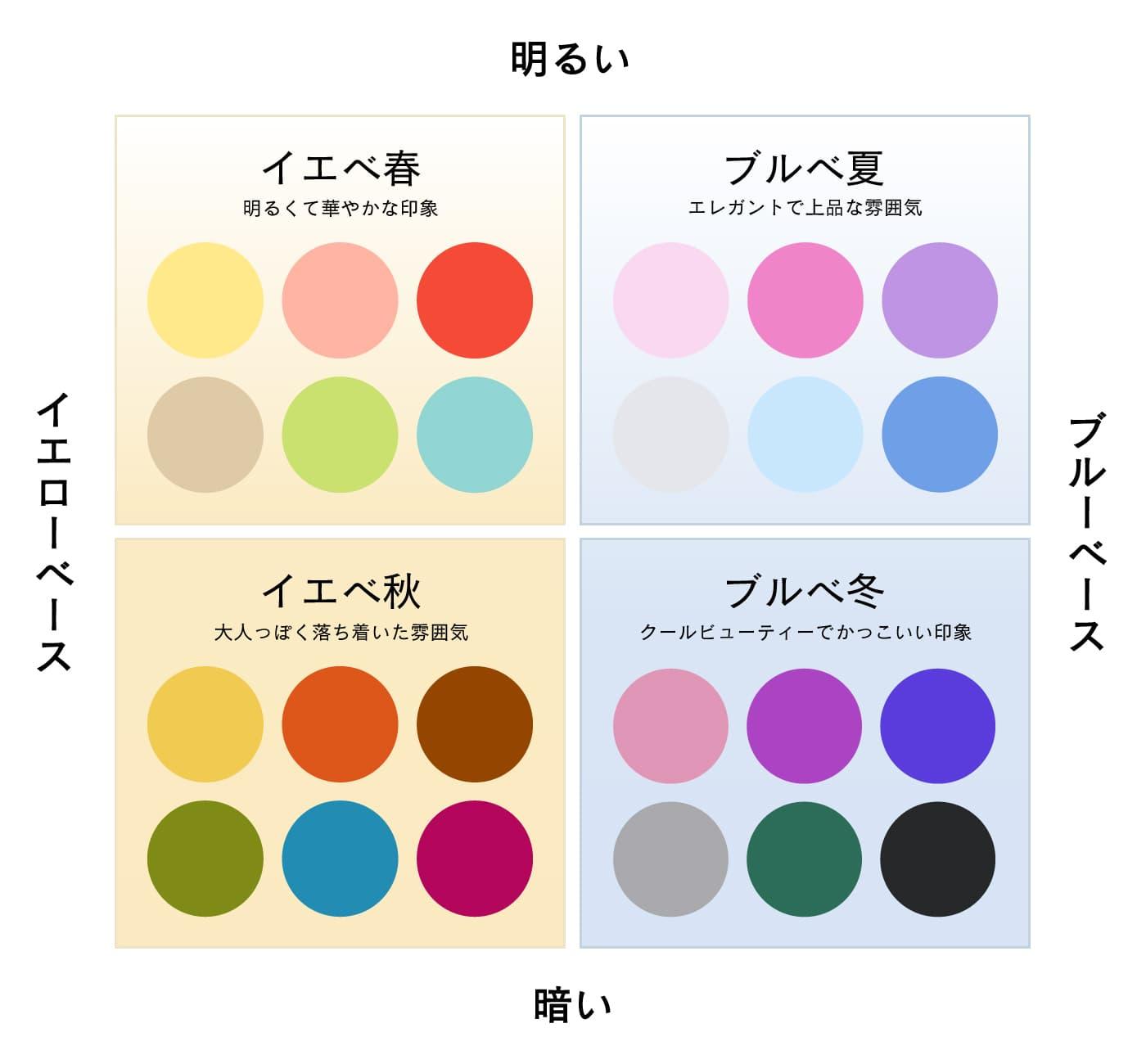 カラーチャート パーソナルカラー
